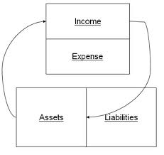 asset-liabilities1
